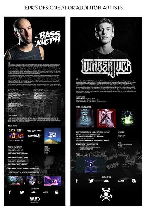 electronic press kit can t stop creativity makj electronic press kit