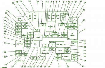 Chevrolet Main Fuse Box Diagram Circuit
