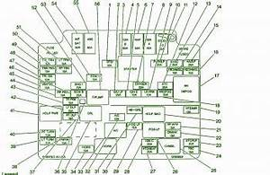 1999 Chevrolet S10 2 2l Fuse Diagram  U2013 Circuit Wiring Diagrams