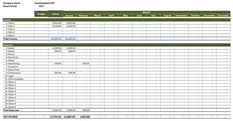 rental property income  expenses excel templates