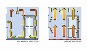 Can You Mix Underfloor Heating And Radiators