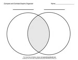 printable educational activities free printable compare and contrast graphic organizers blank pdfs