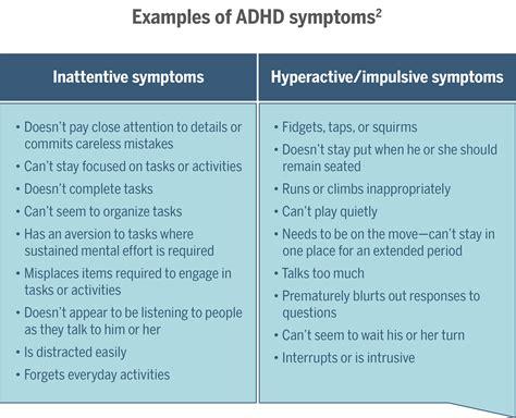 diagnosis advancing adhd 645   symptomology