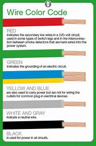 Best 20  Electrical Wiring Ideas On Pinterest