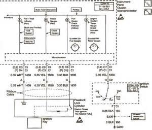 Fuse Diagram For 99 Sunfire Gt