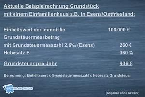 Wie Wird Grundsteuer Berechnet : was sie ber die grundsteuer wissen sollten ostfriesland ~ Eleganceandgraceweddings.com Haus und Dekorationen