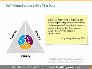 Essential 17 Big Data Diagrams  U0026 Icons To Explain Saas  Cloud Apps  Data Sizes