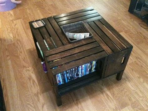 Diy crate coffee table | your projects@obn. DIY Crate Coffee Table | Your Projects@OBN