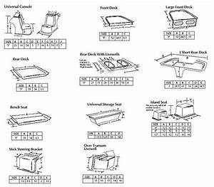 J Series Kit Boats
