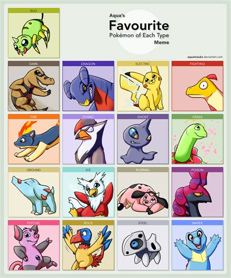 Favorite Pokemon Meme - favorite pokemon type meme by arcticwaters on deviantart