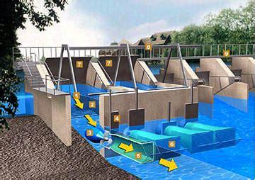 innogy plc plan  hydro electric scheme  romney lock