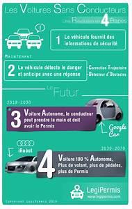 Peut On Assurer Une Voiture Sans Avoir Le Permis : les voitures sans conducteur c 39 est pour quand la sortie legipermis ~ Maxctalentgroup.com Avis de Voitures