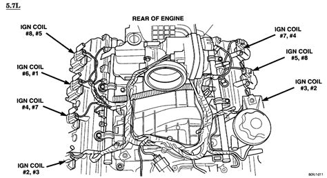 Hemi Engine Firing Order Diagram by Order Diagram 5 7 Hemi Engine Wiring Diagram