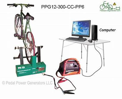 Generator Bicycle Watts Charge Emergency Controller Pedal
