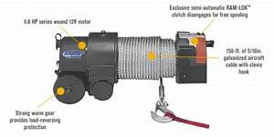 Ramsey Front Mount Winch
