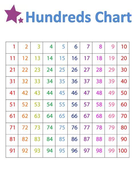 printable   number chart  worksheets