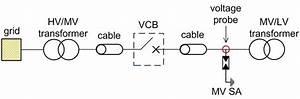 Vacuum Circuit Breaker Switching Study  U2013 Network Diagram
