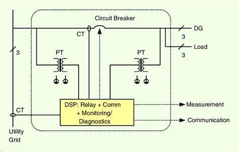 Circuit Breaker Schematic Diagram Electrical Academia