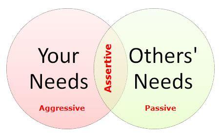 assertiveness  good  talk