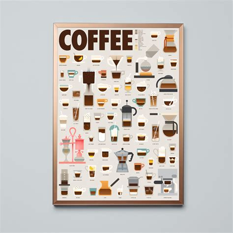 15 Coffee Posters To Hang Above Your Coffee Station   CONTEMPORIST