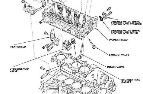 kk hybrid engine build guide tech articles
