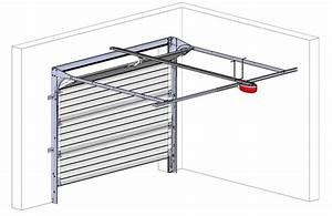 Moteur Pour Porte De Garage : motorisations pour portes de garage axone spadone ~ Premium-room.com Idées de Décoration