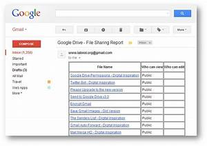 55 best google drive for teachers images on pinterest With access google drive documents