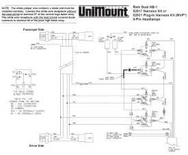 similiar western unimount plow wiring keywords western unimount plow wiring likewise western snow plow wiring diagram