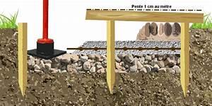 Allée Carrossable Tout Venant : faire une callade les diff rentes m thodes ~ Premium-room.com Idées de Décoration