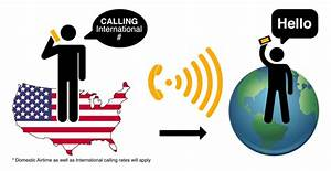 Speedtalk Phone Service