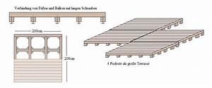 Bauplan Terrassenüberdachung Pdf : bauanleitung terrassen berdachung mit bauplan ~ Articles-book.com Haus und Dekorationen