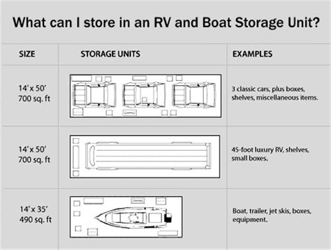 Boat And Rv Storage Prices by Livermore Rv Boat Storage Interstate Storage Rv Boat