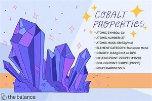 Cobalt Metal Characteristics