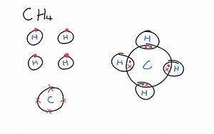 Dot Cross Diagrams You Need To Learn
