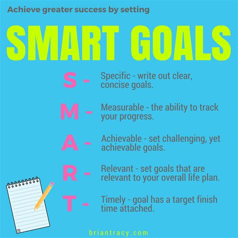 smart goal setting smart goals 101 goal setting exles templates tips brian tracy
