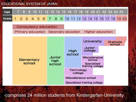 educational system  japan