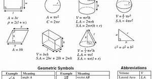 Geometry Formulas Cheat Sheet