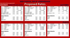 Usps Postage Rates 2019 Chart Nonprofit Proposed Rates 2017 Bebtexas