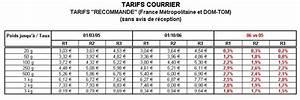 Poids Courrier Timbre : les news du phospho analyse des hausses de prix par tranches de poids france m tropolitaine ~ Medecine-chirurgie-esthetiques.com Avis de Voitures