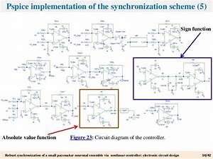 Dynamics  Control And Synchronization Of Some Models Of Neuronal Osci U2026