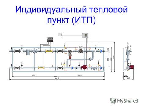 Р нп авок рекомендации авок. автоматизированные индивидуальные тепловые пункты в зданиях взамен центральных тепловых.