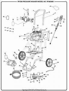 Homelite Ry802800 Pressure Washer Mfg  No  090079267 Parts