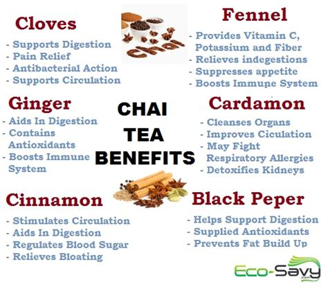 Is Chai Good For You?   Eco Savy