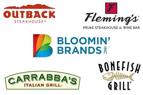 Here's a Reason Why Bloomin' Brands (BLMN) Stock is ...