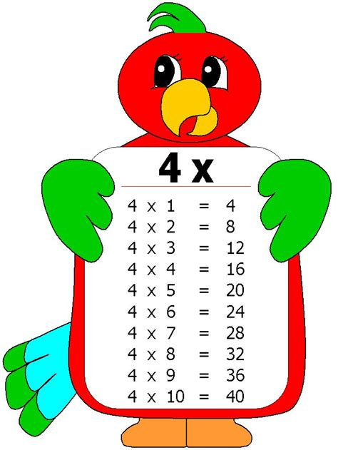 table de 4 vegamusical las tablas de multiplicar