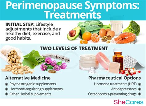 Perimenopause Symptoms   SheCares