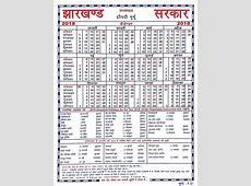 District Jamtara, Government of Jharkhand Johar Jamtara