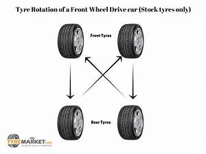 How To Do Tyre Rotation For Front Wheel Drive Cars