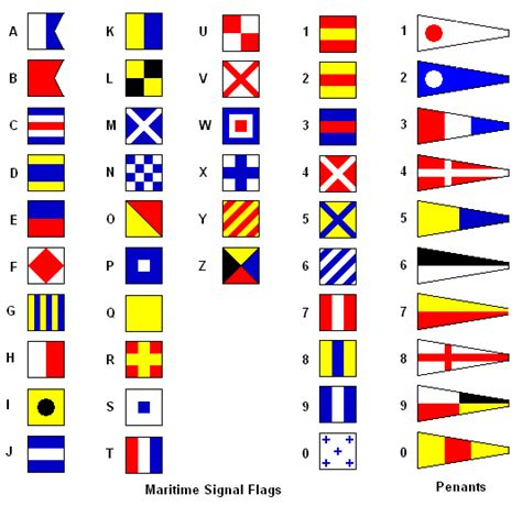 Boat Communication Flags by Nautical Flags Graphic Cliparts Co