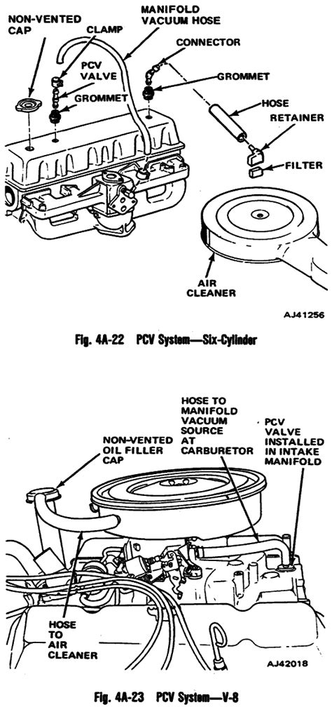 84 J10 V8 Jeep Wiring Diagram by Vacuum Line Routing